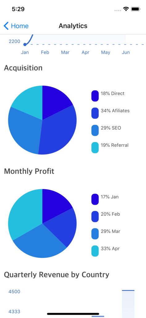 react native business metrics