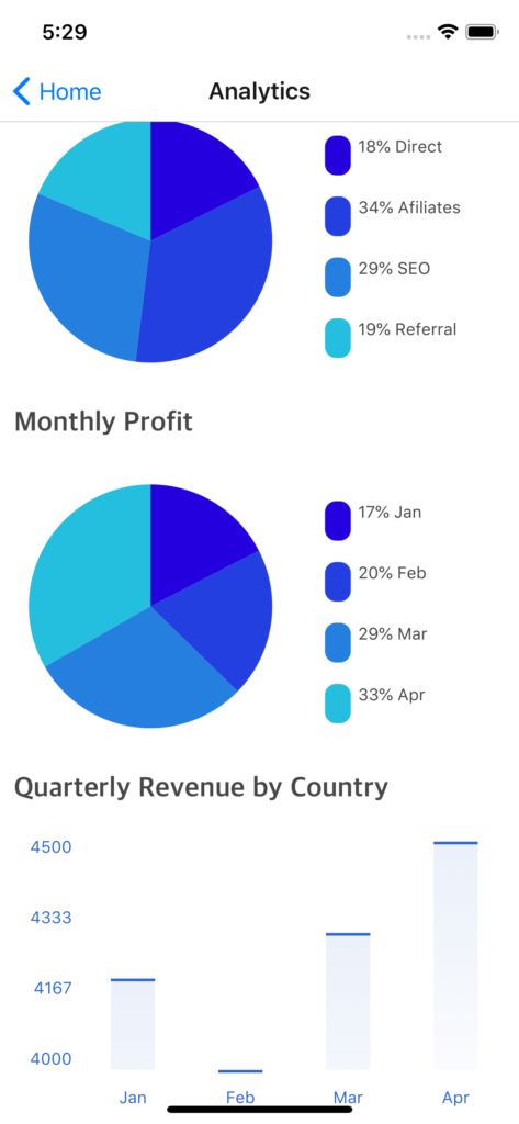 react native analytics app