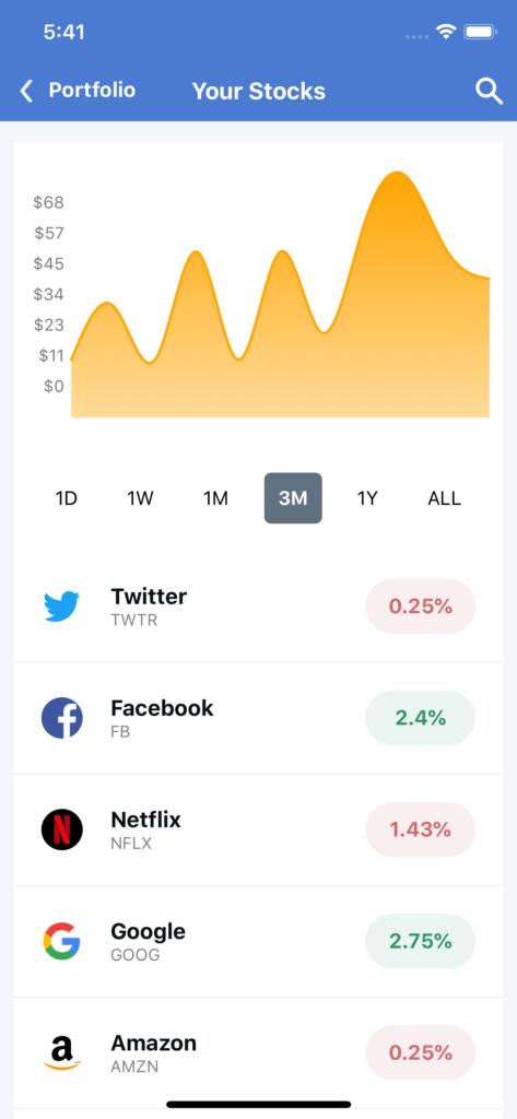 money app template